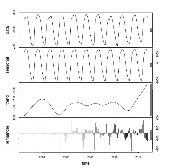 data_array1